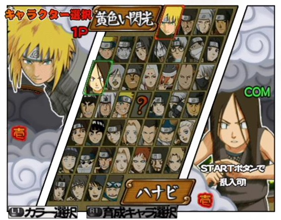 Liste personnages naruto