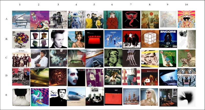 Band/Solo Artist Album Cover Image Quiz - By Monrooster