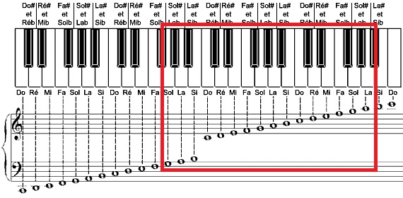 what s your vocal range page 4