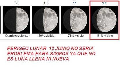 Atencion posibles sismos esta semana p gina 7 for En que fase de luna estamos hoy